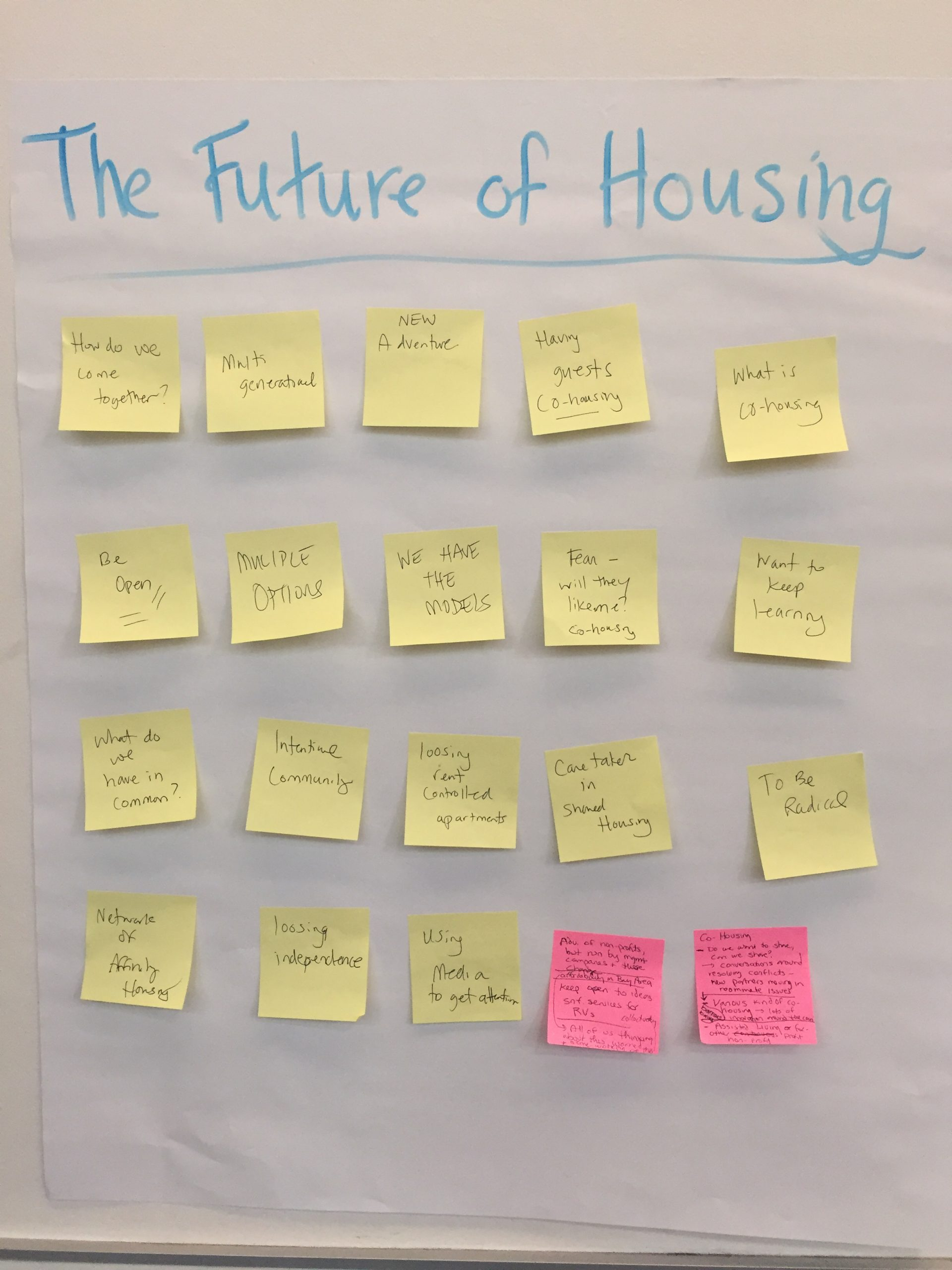 "Post-It notes on a group activity sheet, with the heading ""The Future of Housing""."